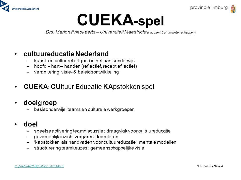 CUEKA -spel Drs. Marion Prieckaerts – Universiteit Maastricht (Faculteit Cultuurwetenschappen) cultuureducatie Nederland –kunst- en cultureel erfgoed