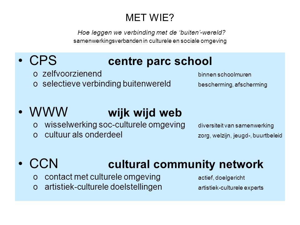MET WIE? Hoe leggen we verbinding met de 'buiten'-wereld? samenwerkingsverbanden in culturele en sociale omgeving CPS centre parc school ozelfvoorzien