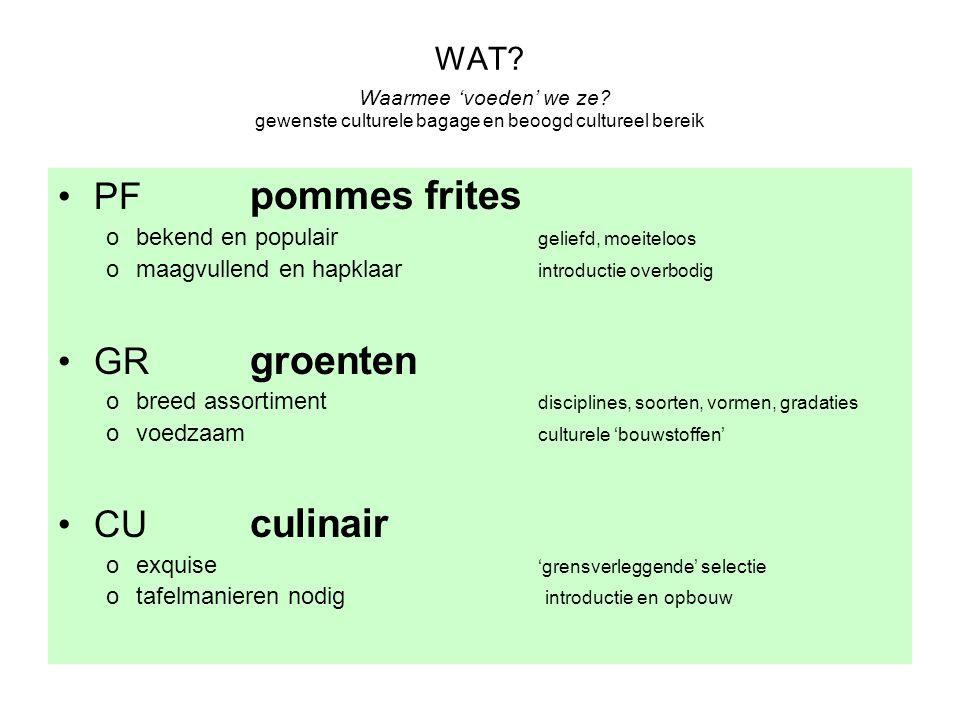WAT? Waarmee 'voeden' we ze? gewenste culturele bagage en beoogd cultureel bereik PF pommes frites obekend en populair geliefd, moeiteloos omaagvullen
