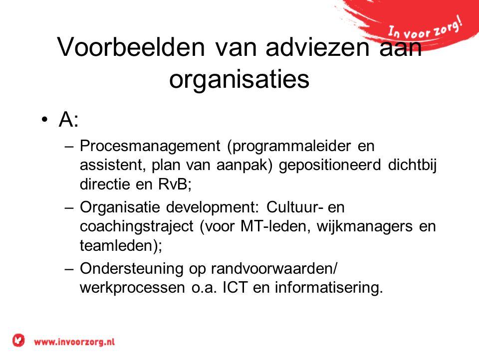 Voorbeelden van adviezen aan organisaties A: –Procesmanagement (programmaleider en assistent, plan van aanpak) gepositioneerd dichtbij directie en RvB