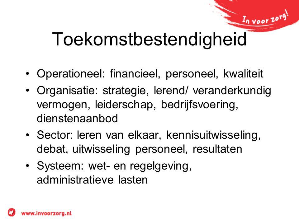 Toekomstbestendigheid Operationeel: financieel, personeel, kwaliteit Organisatie: strategie, lerend/ veranderkundig vermogen, leiderschap, bedrijfsvoe