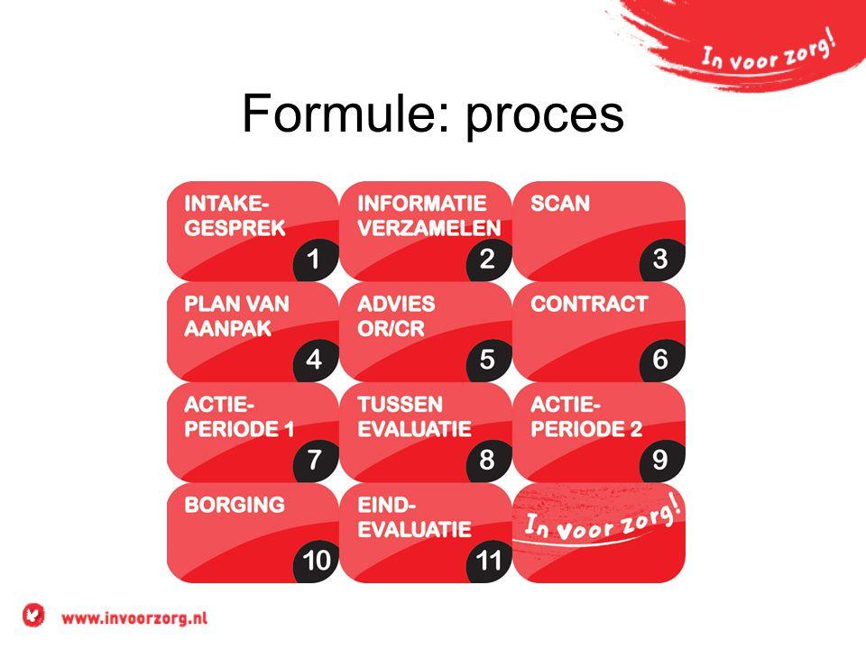 Formule: proces
