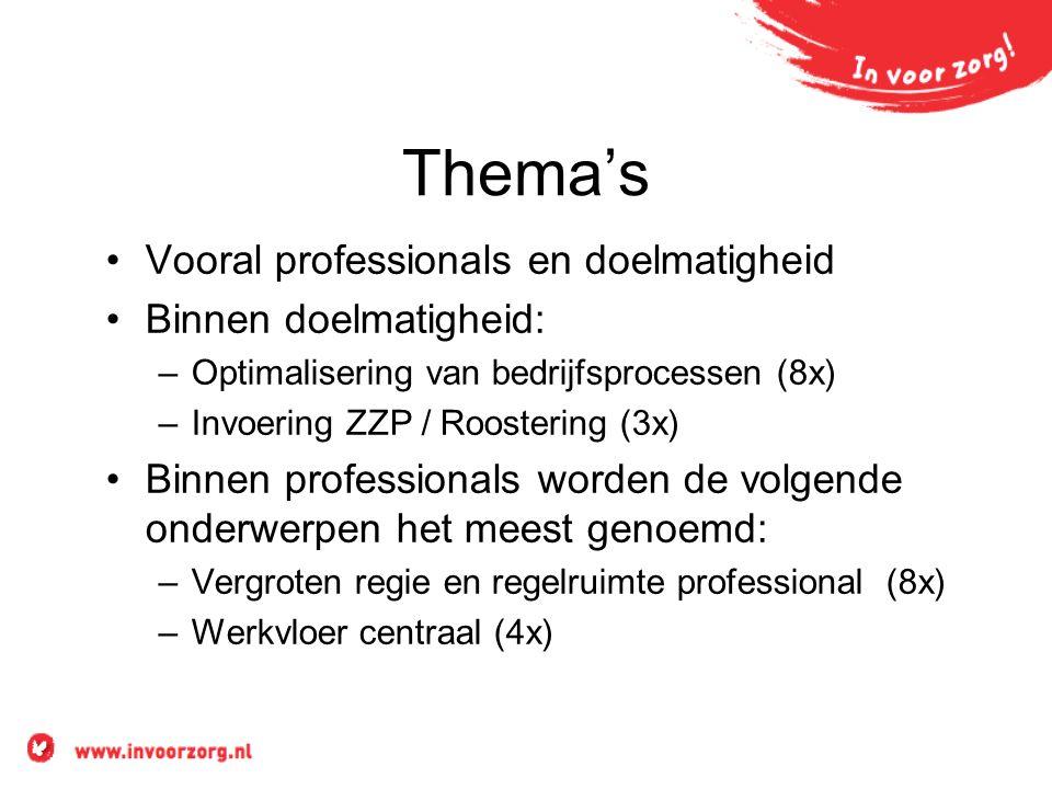 Vooral professionals en doelmatigheid Binnen doelmatigheid: –Optimalisering van bedrijfsprocessen (8x) –Invoering ZZP / Roostering (3x) Binnen profess