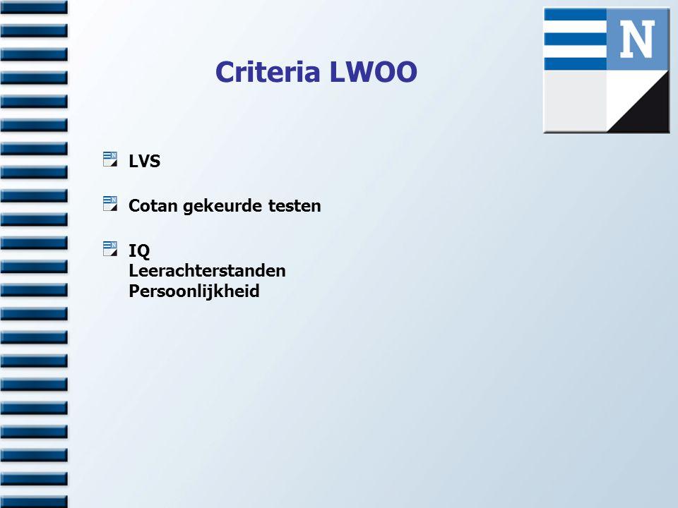 Criteria LWOO LVS Cotan gekeurde testen IQ Leerachterstanden Persoonlijkheid