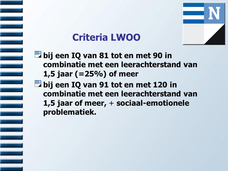 Criteria LWOO bij een IQ van 81 tot en met 90 in combinatie met een leerachterstand van 1,5 jaar (=25%) of meer bij een IQ van 91 tot en met 120 in co