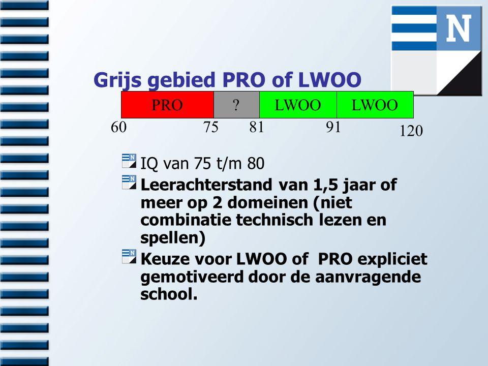 Grijs gebied PRO of LWOO IQ van 75 t/m 80 Leerachterstand van 1,5 jaar of meer op 2 domeinen (niet combinatie technisch lezen en spellen) Keuze voor L