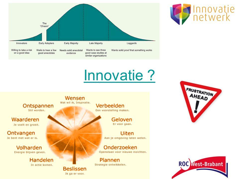 Innovatie ?