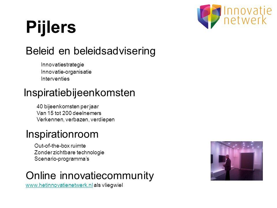 Beleid en beleidsadvisering Innovatiestrategie Innovatie-organisatie Interventies Inspiratiebijeenkomsten Online innovatiecommunity www.hetinnovatiene