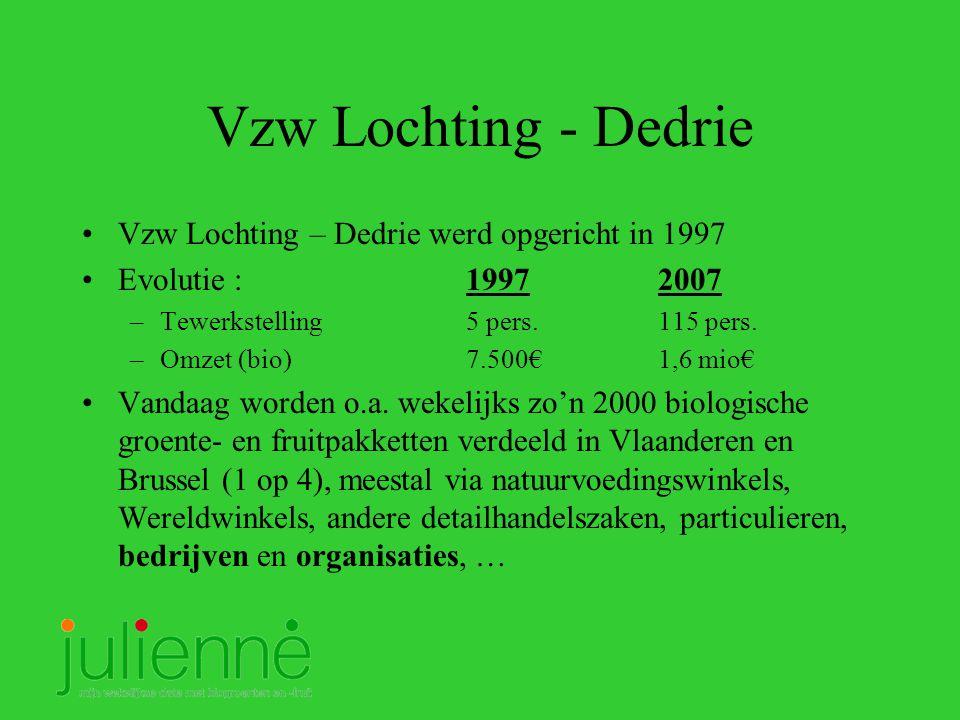 Vzw Lochting - Dedrie Vzw Lochting – Dedrie werd opgericht in 1997 Evolutie : 19972007 –Tewerkstelling5 pers.115 pers.