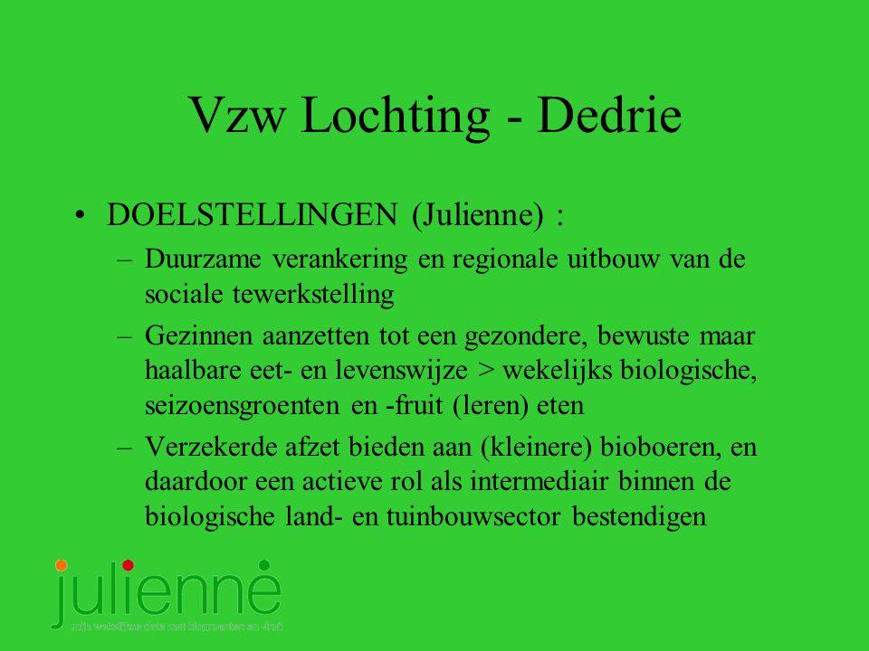 Vzw Lochting - Dedrie DOELSTELLINGEN (Julienne) : –Duurzame verankering en regionale uitbouw van de sociale tewerkstelling –Gezinnen aanzetten tot een gezondere, bewuste maar haalbare eet- en levenswijze > wekelijks biologische, seizoensgroenten en -fruit (leren) eten –Verzekerde afzet bieden aan (kleinere) bioboeren, en daardoor een actieve rol als intermediair binnen de biologische land- en tuinbouwsector bestendigen