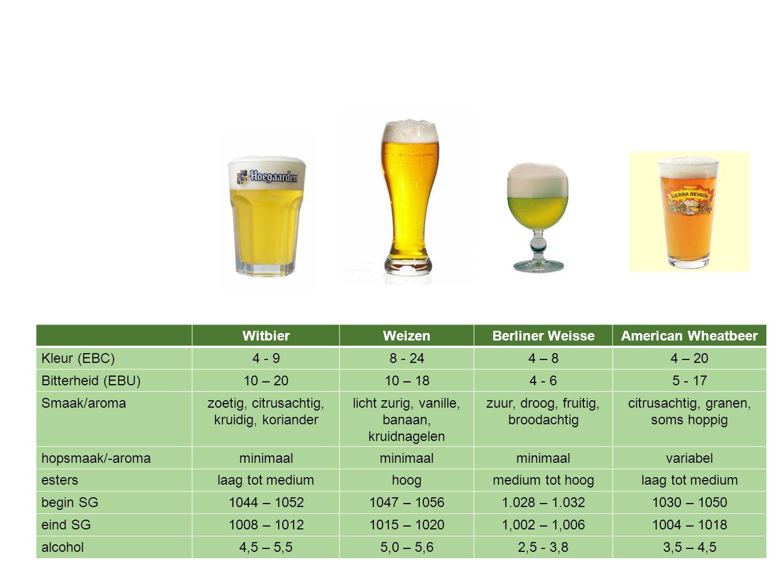 WitbierWeizenBerliner WeisseAmerican Wheatbeer Kleur (EBC)4 - 98 - 244 – 84 – 20 Bitterheid (EBU)10 – 2010 – 184 - 65 - 17 Smaak/aromazoetig, citrusac