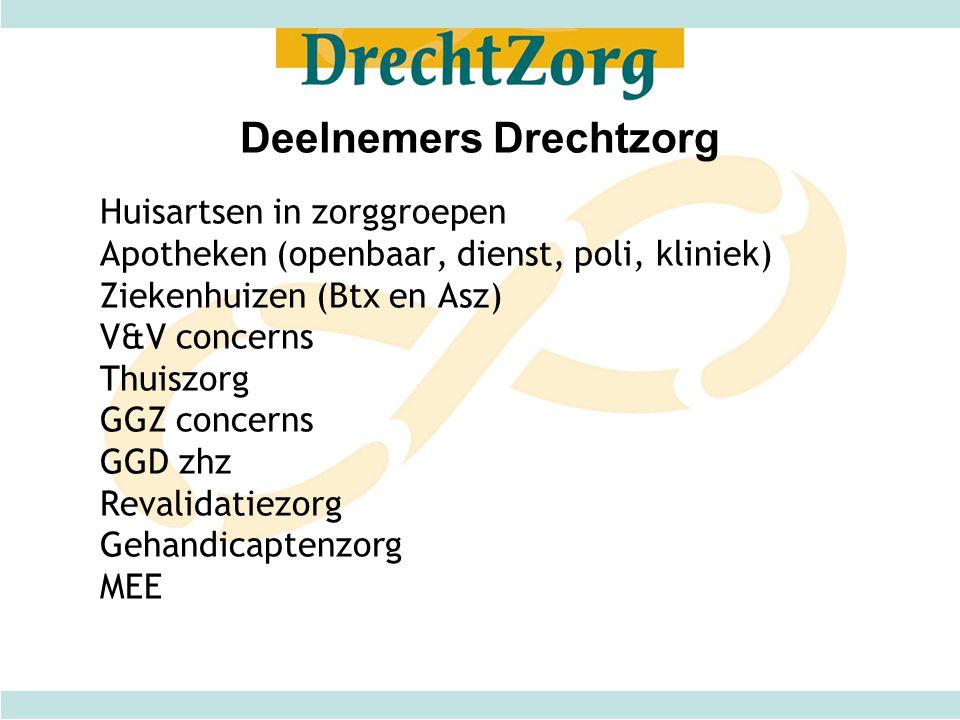 Deelnemers Drechtzorg Huisartsen in zorggroepen Apotheken (openbaar, dienst, poli, kliniek) Ziekenhuizen (Btx en Asz) V&V concerns Thuiszorg GGZ conce
