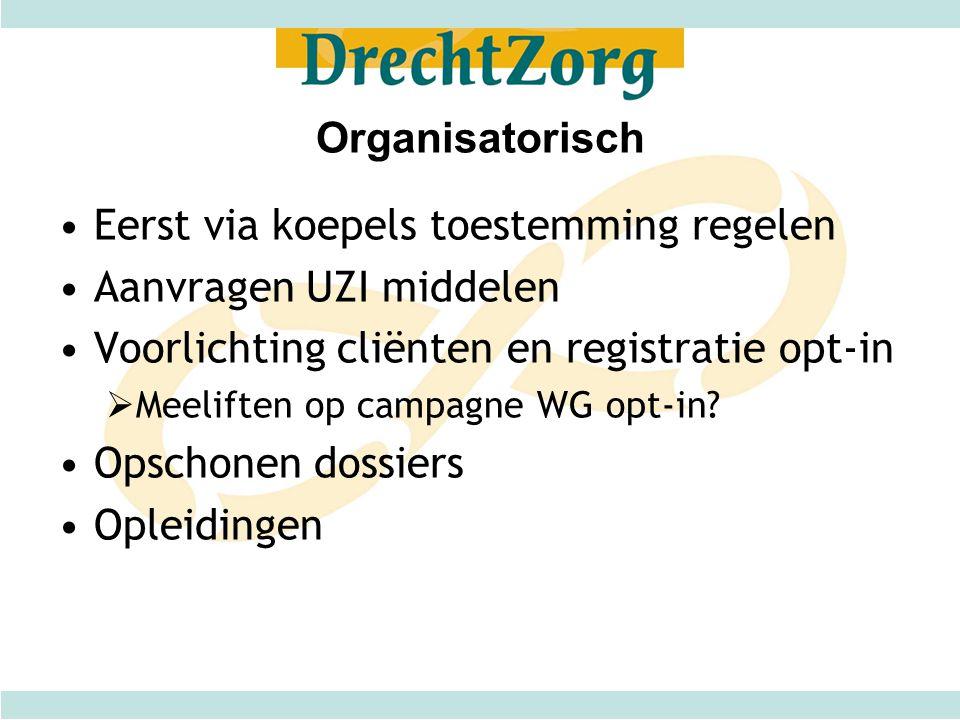 Organisatorisch Eerst via koepels toestemming regelen Aanvragen UZI middelen Voorlichting cliënten en registratie opt-in  Meeliften op campagne WG op