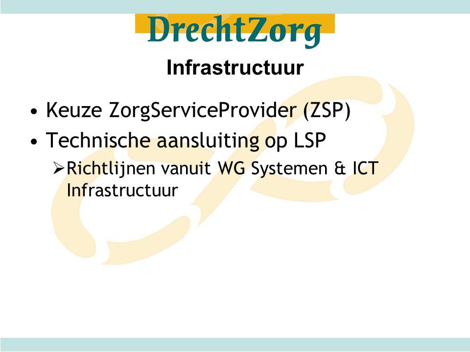 Infrastructuur Keuze ZorgServiceProvider (ZSP) Technische aansluiting op LSP  Richtlijnen vanuit WG Systemen & ICT Infrastructuur