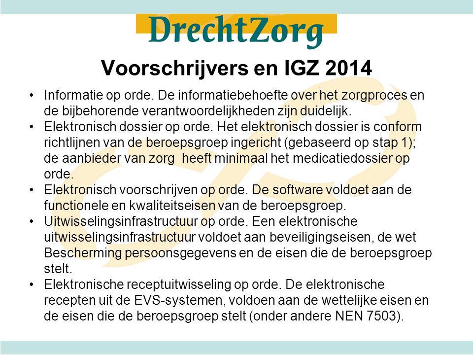 Voorschrijvers en IGZ 2014 Informatie op orde. De informatiebehoefte over het zorgproces en de bijbehorende verantwoordelijkheden zijn duidelijk. Elek