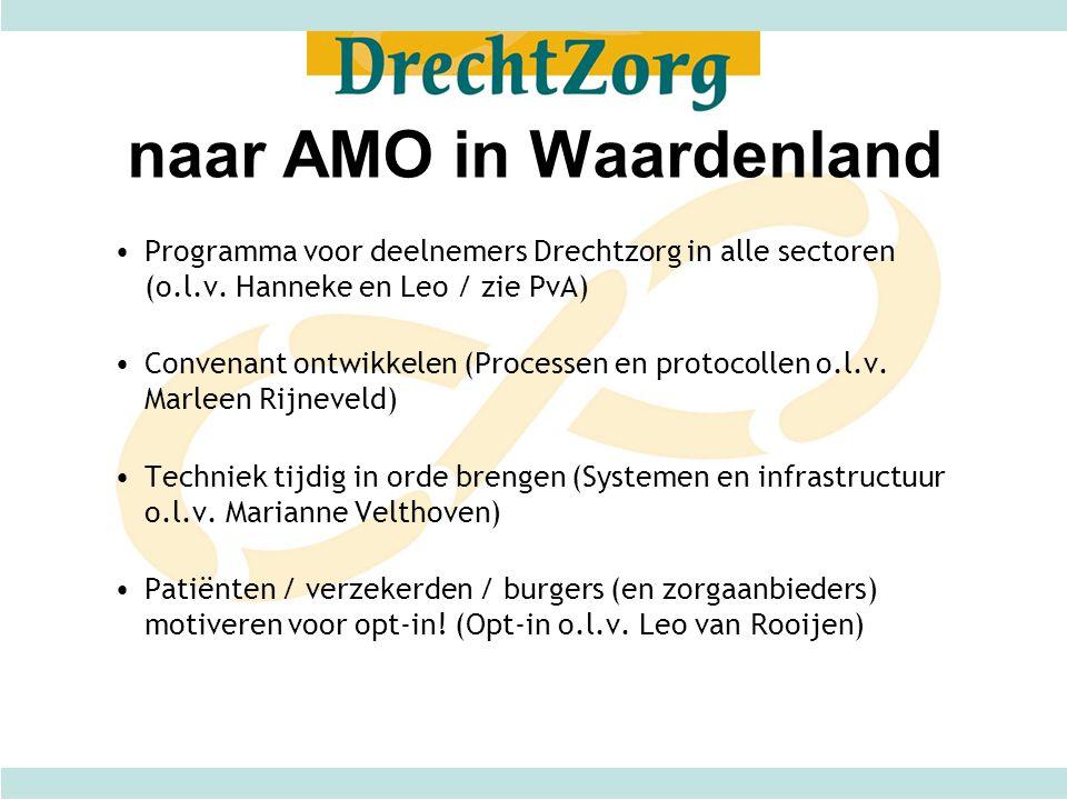 naar AMO in Waardenland Programma voor deelnemers Drechtzorg in alle sectoren (o.l.v. Hanneke en Leo / zie PvA) Convenant ontwikkelen (Processen en pr
