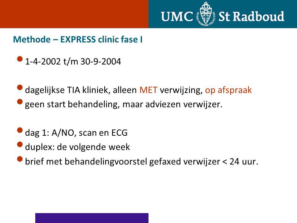 Methode – EXPRESS clinic fase I 1-4-2002 t/m 30-9-2004 dagelijkse TIA kliniek, alleen MET verwijzing, op afspraak geen start behandeling, maar advieze