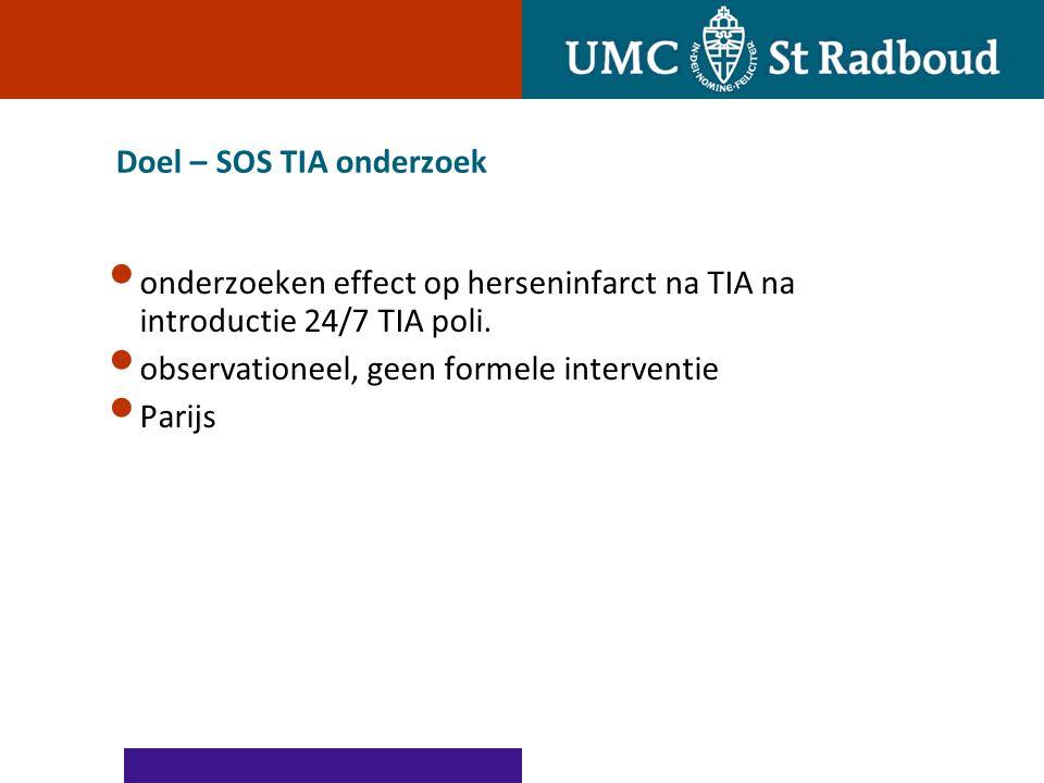 Doel – SOS TIA onderzoek onderzoeken effect op herseninfarct na TIA na introductie 24/7 TIA poli. observationeel, geen formele interventie Parijs