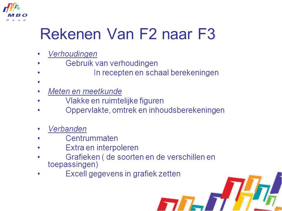Rekenen Van F2 naar F3 Verhoudingen Gebruik van verhoudingen In recepten en schaal berekeningen Meten en meetkunde Vlakke en ruimtelijke figuren Opper