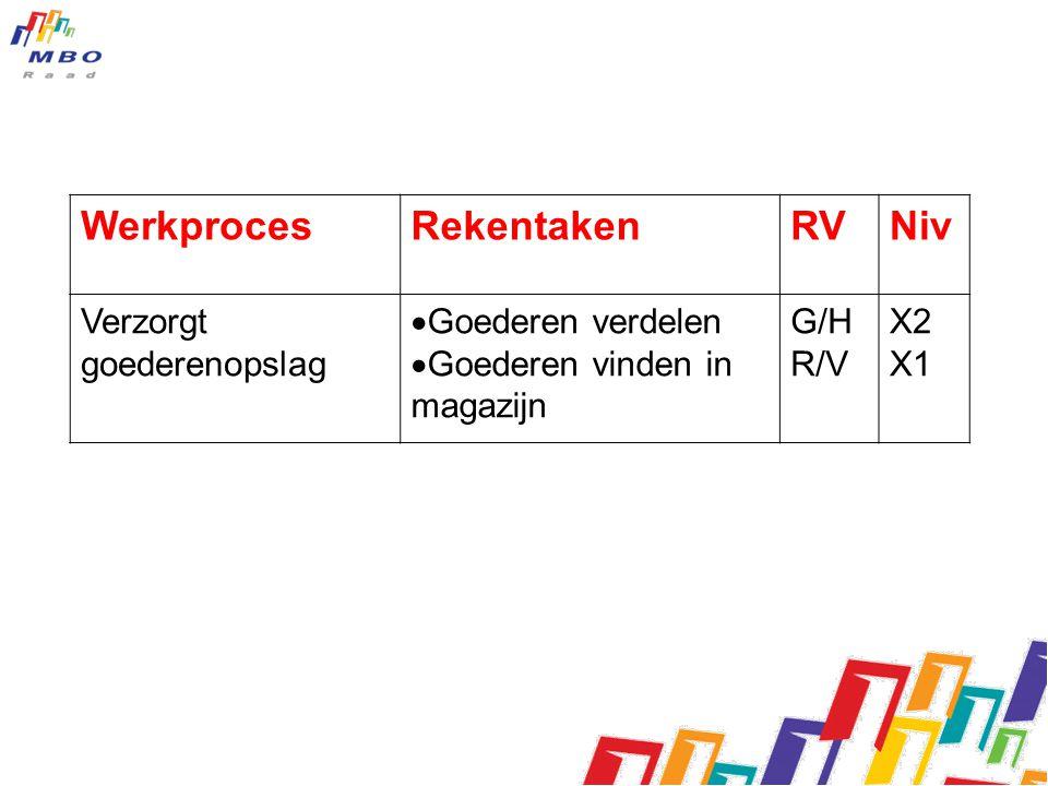 WerkprocesRekentakenRVNiv Verzorgt goederenopslag  Goederen verdelen  Goederen vinden in magazijn G/H R/V X2 X1