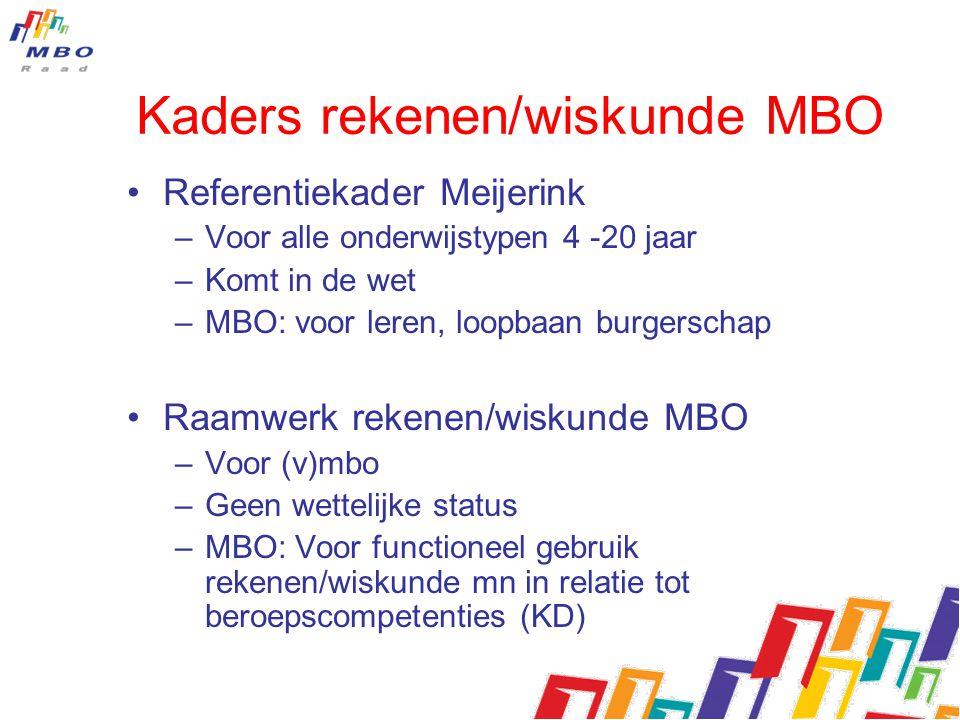 Kaders rekenen/wiskunde MBO Referentiekader Meijerink –Voor alle onderwijstypen 4 -20 jaar –Komt in de wet –MBO: voor leren, loopbaan burgerschap Raam