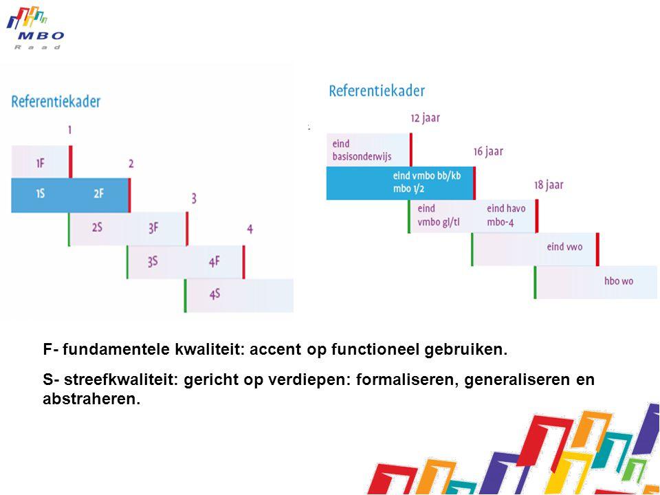 F- fundamentele kwaliteit: accent op functioneel gebruiken. S- streefkwaliteit: gericht op verdiepen: formaliseren, generaliseren en abstraheren.