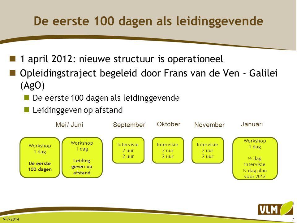 De eerste 100 dagen als leidinggevende 1 april 2012: nieuwe structuur is operationeel Opleidingstraject begeleid door Frans van de Ven - Galilei (AgO)