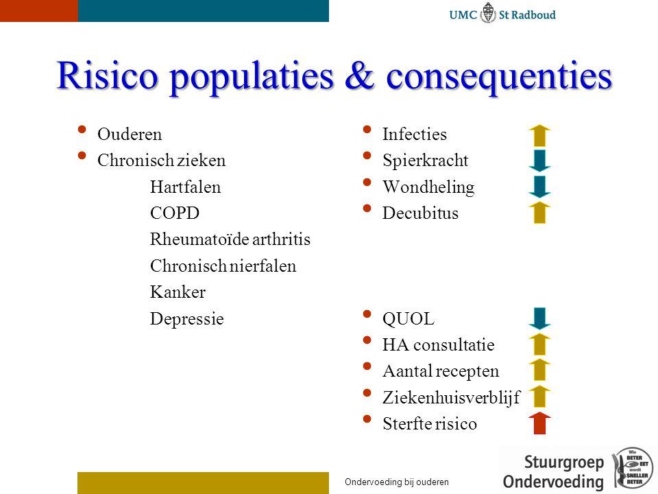 Risico populaties & consequenties Ouderen Chronisch zieken Hartfalen COPD Rheumatoïde arthritis Chronisch nierfalen Kanker Depressie Infecties Spierkr