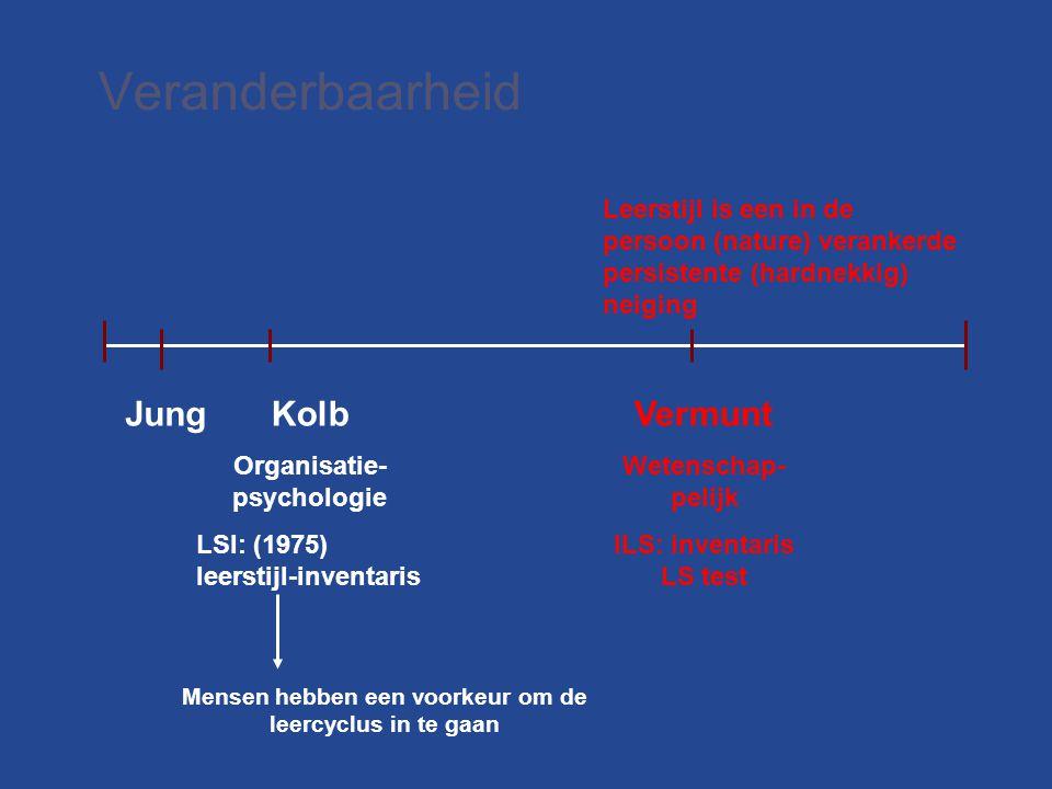 Veranderbaarheid Vermunt Wetenschap- pelijk ILS: inventaris LS test Kolb Organisatie- psychologie LSI: (1975) leerstijl-inventaris Jung Mensen hebben een voorkeur om de leercyclus in te gaan Leerstijl is een in de persoon (nature) verankerde persistente (hardnekkig) neiging