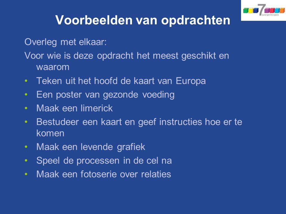 Overleg met elkaar: Voor wie is deze opdracht het meest geschikt en waarom Teken uit het hoofd de kaart van Europa Een poster van gezonde voeding Maak