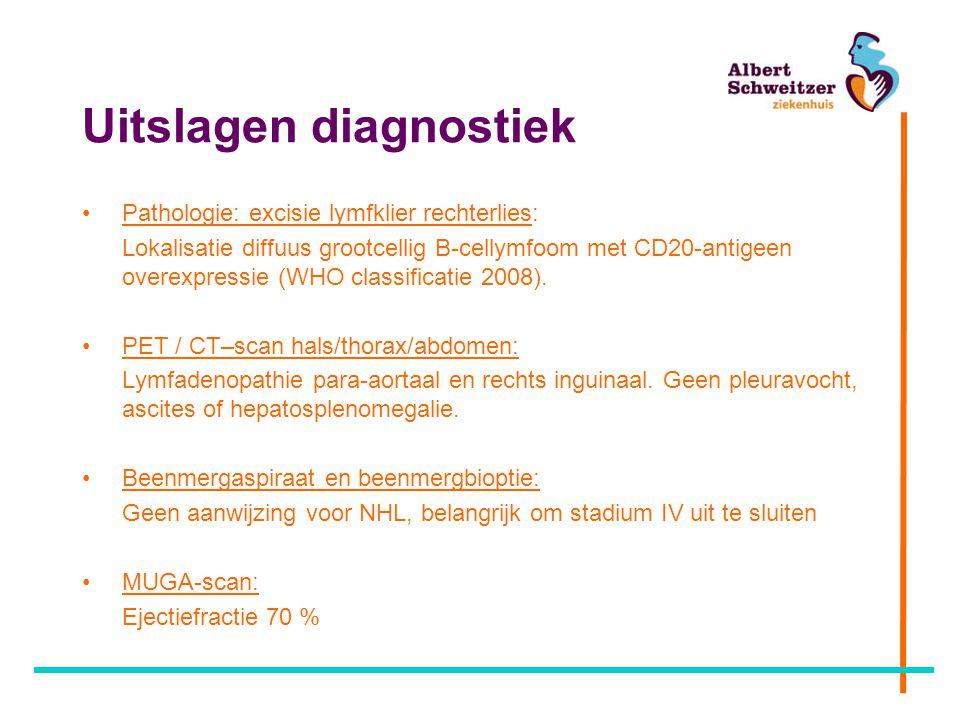 Uitslagen diagnostiek Pathologie: excisie lymfklier rechterlies: Lokalisatie diffuus grootcellig B-cellymfoom met CD20-antigeen overexpressie (WHO cla