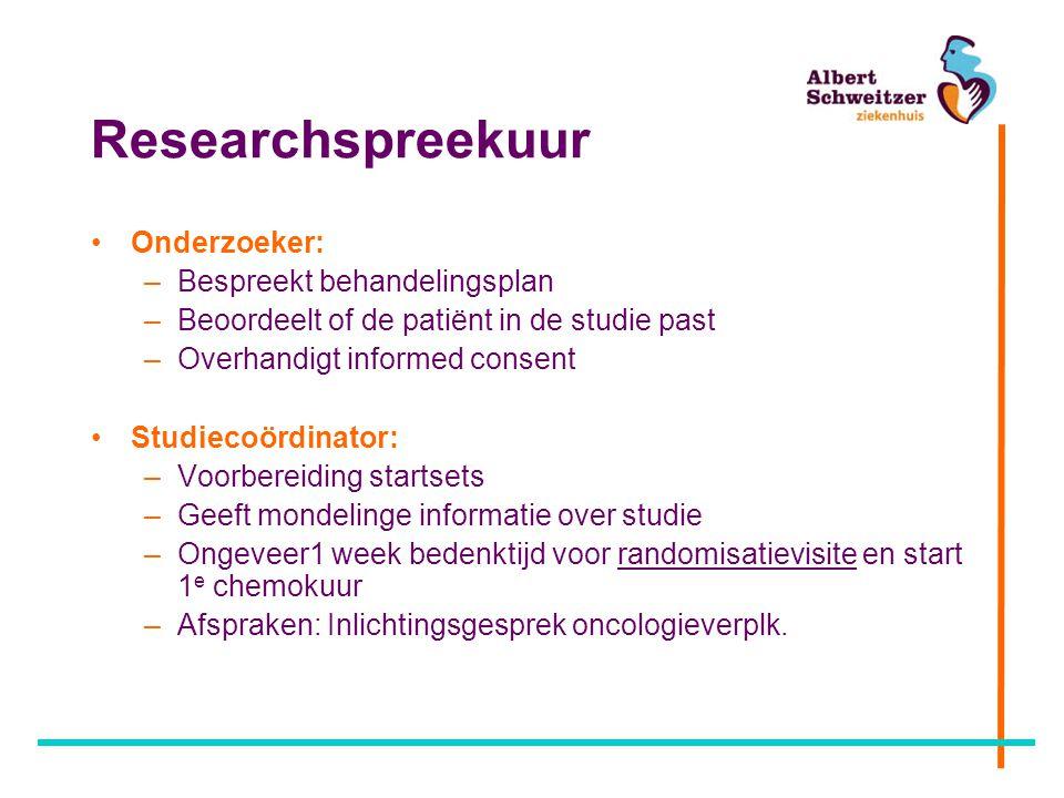 Researchspreekuur Onderzoeker: –Bespreekt behandelingsplan –Beoordeelt of de patiënt in de studie past –Overhandigt informed consent Studiecoördinator
