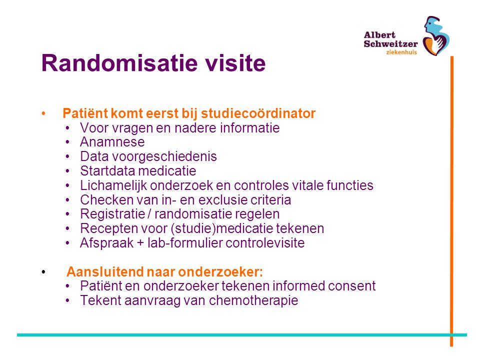 Randomisatie visite Patiënt komt eerst bij studiecoördinator Voor vragen en nadere informatie Anamnese Data voorgeschiedenis Startdata medicatie Licha