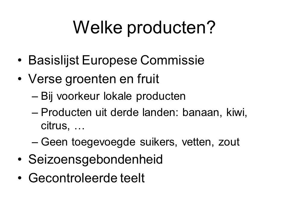 Welke producten? Basislijst Europese Commissie Verse groenten en fruit –Bij voorkeur lokale producten –Producten uit derde landen: banaan, kiwi, citru
