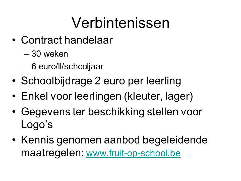 Verbintenissen Contract handelaar –30 weken –6 euro/ll/schooljaar Schoolbijdrage 2 euro per leerling Enkel voor leerlingen (kleuter, lager) Gegevens t