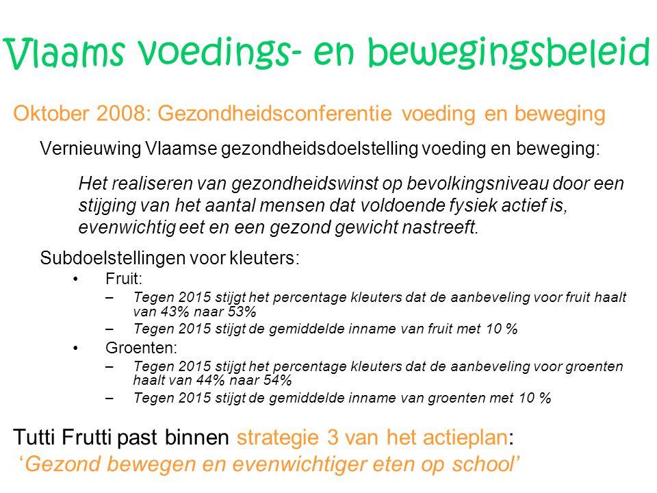 Vlaams voedings- en bewegingsbeleid Oktober 2008: Gezondheidsconferentie voeding en beweging Vernieuwing Vlaamse gezondheidsdoelstelling voeding en be