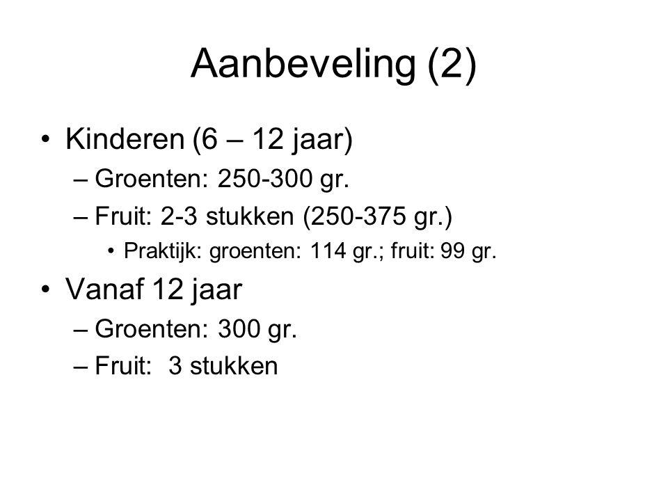 Aanbeveling (2) Kinderen (6 – 12 jaar) –Groenten: 250-300 gr. –Fruit: 2-3 stukken (250-375 gr.) Praktijk: groenten: 114 gr.; fruit: 99 gr. Vanaf 12 ja