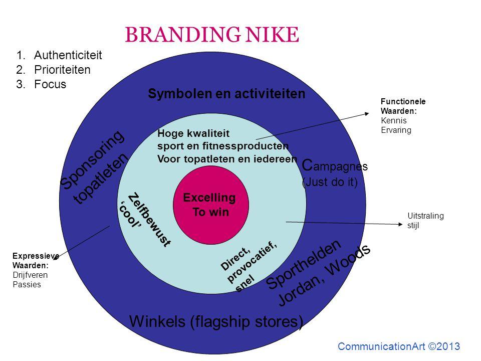 Sponsoring Excelling To win Hoge kwaliteit sport en fitnessproducten Voor topatleten en iedereen Zelfbewust 'cool' Direct, provocatief, snel Symbolen