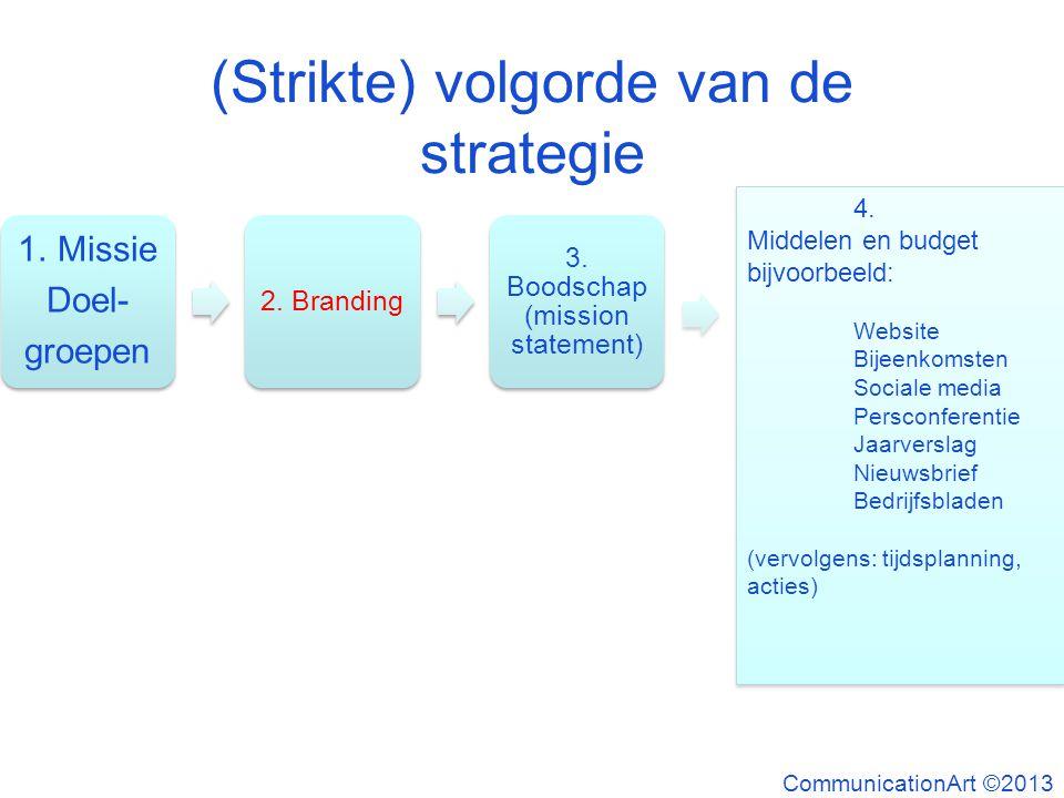 (Strikte) volgorde van de strategie 4. Middelen en budget bijvoorbeeld: Website Bijeenkomsten Sociale media Persconferentie Jaarverslag Nieuwsbrief Be