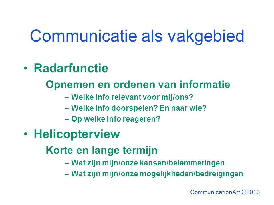 Communicatie als vakgebied Radarfunctie Opnemen en ordenen van informatie –Welke info relevant voor mij/ons? –Welke info doorspelen? En naar wie? –Op