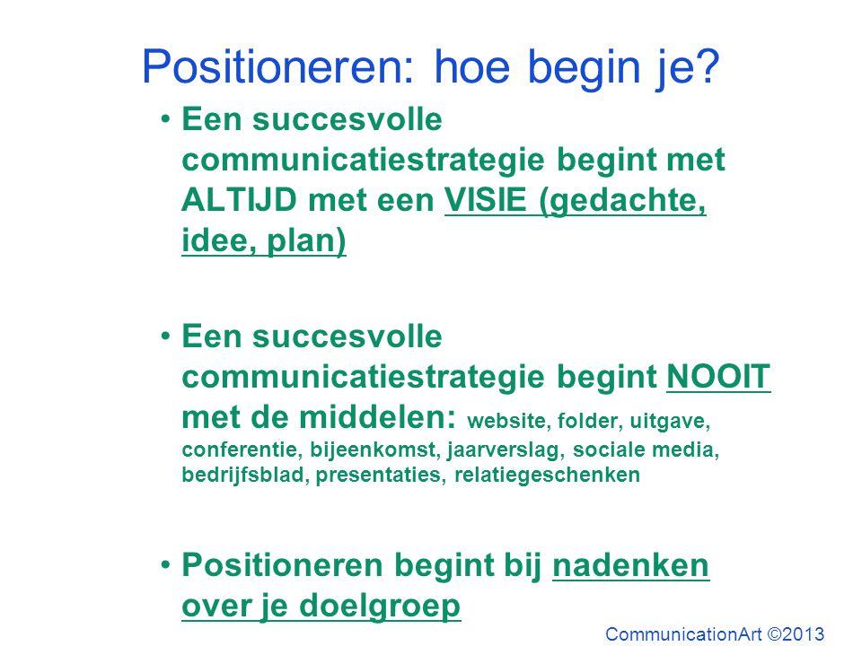 Positioneren: hoe begin je? Een succesvolle communicatiestrategie begint met ALTIJD met een VISIE (gedachte, idee, plan) Een succesvolle communicaties