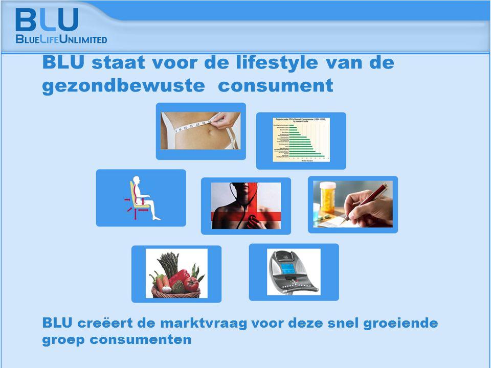 Amsterdam 9 september 2005 BLU Vision Table BLU staat voor de lifestyle van de gezondbewuste consument BLU creëert de marktvraag voor deze snel groeie