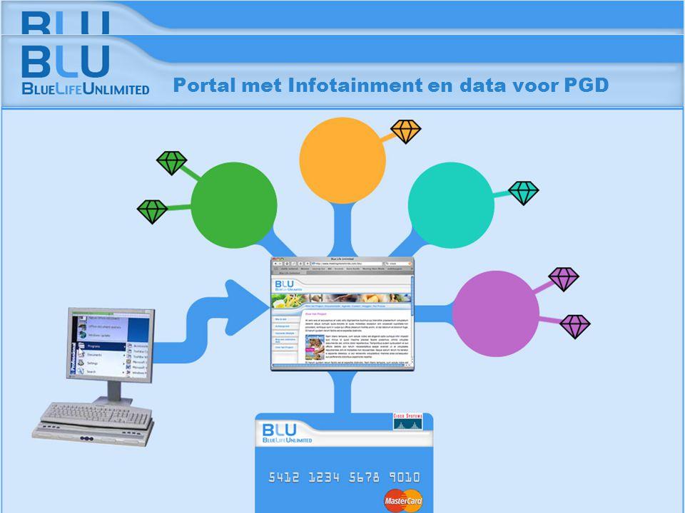 Amsterdam 9 september 2005 BLU Vision Table Portal met Infotainment en data voor PGD