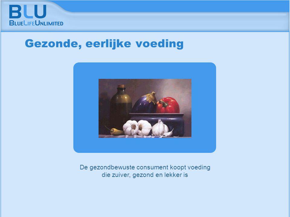 Amsterdam 9 september 2005 BLU Vision Table De gezondbewuste consument koopt voeding die zuiver, gezond en lekker is Gezonde, eerlijke voeding