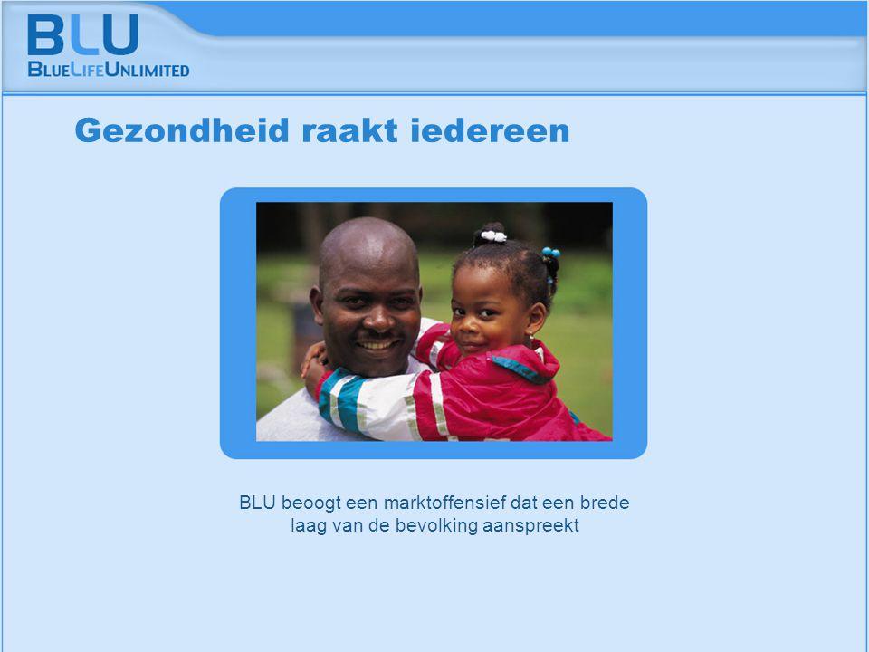 Amsterdam 9 september 2005 BLU Vision Table De babyboom generatie wil vlot en levenslustig blijven.