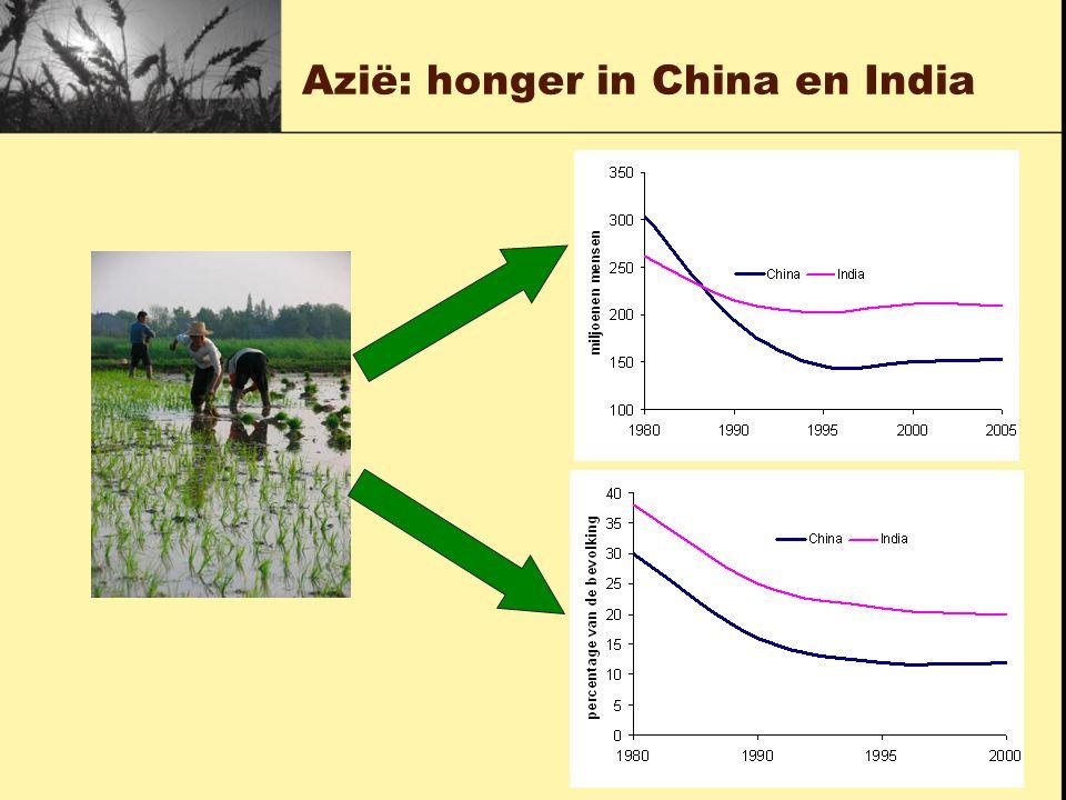 Azië: honger in China en India