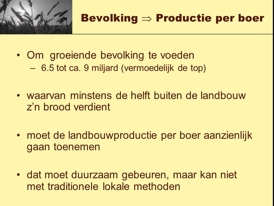 Bevolking  Productie per boer Om groeiende bevolking te voeden – 6.5 tot ca.