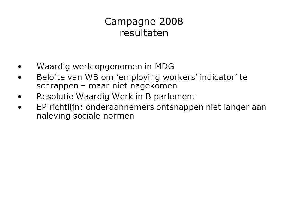 Campagne 2008 resultaten Waardig werk opgenomen in MDG Belofte van WB om 'employing workers' indicator' te schrappen – maar niet nagekomen Resolutie W