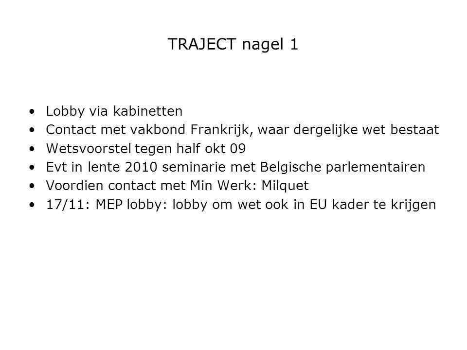 TRAJECT nagel 1 Lobby via kabinetten Contact met vakbond Frankrijk, waar dergelijke wet bestaat Wetsvoorstel tegen half okt 09 Evt in lente 2010 semin