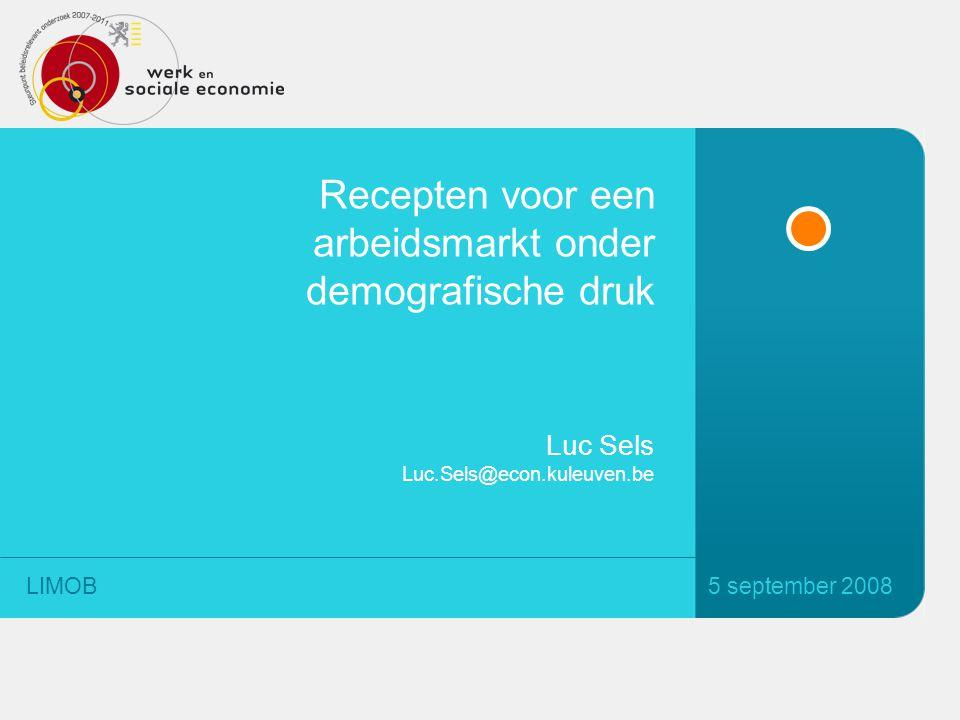 Recepten voor een arbeidsmarkt onder demografische druk 5 september 2008LIMOB Luc Sels Luc.Sels@econ.kuleuven.be